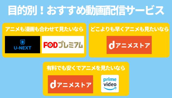おすすめ動画配信サービス